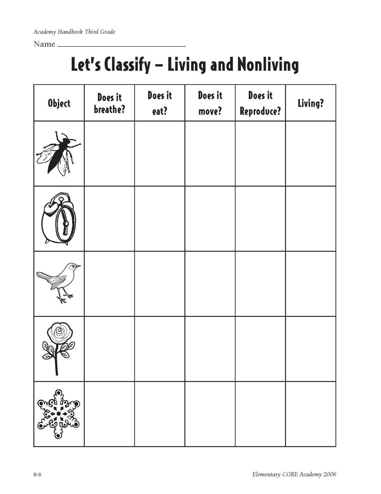 Natural Resources Worksheets 3rd Grade Learning It S How We Grow Living and Nonliving Things
