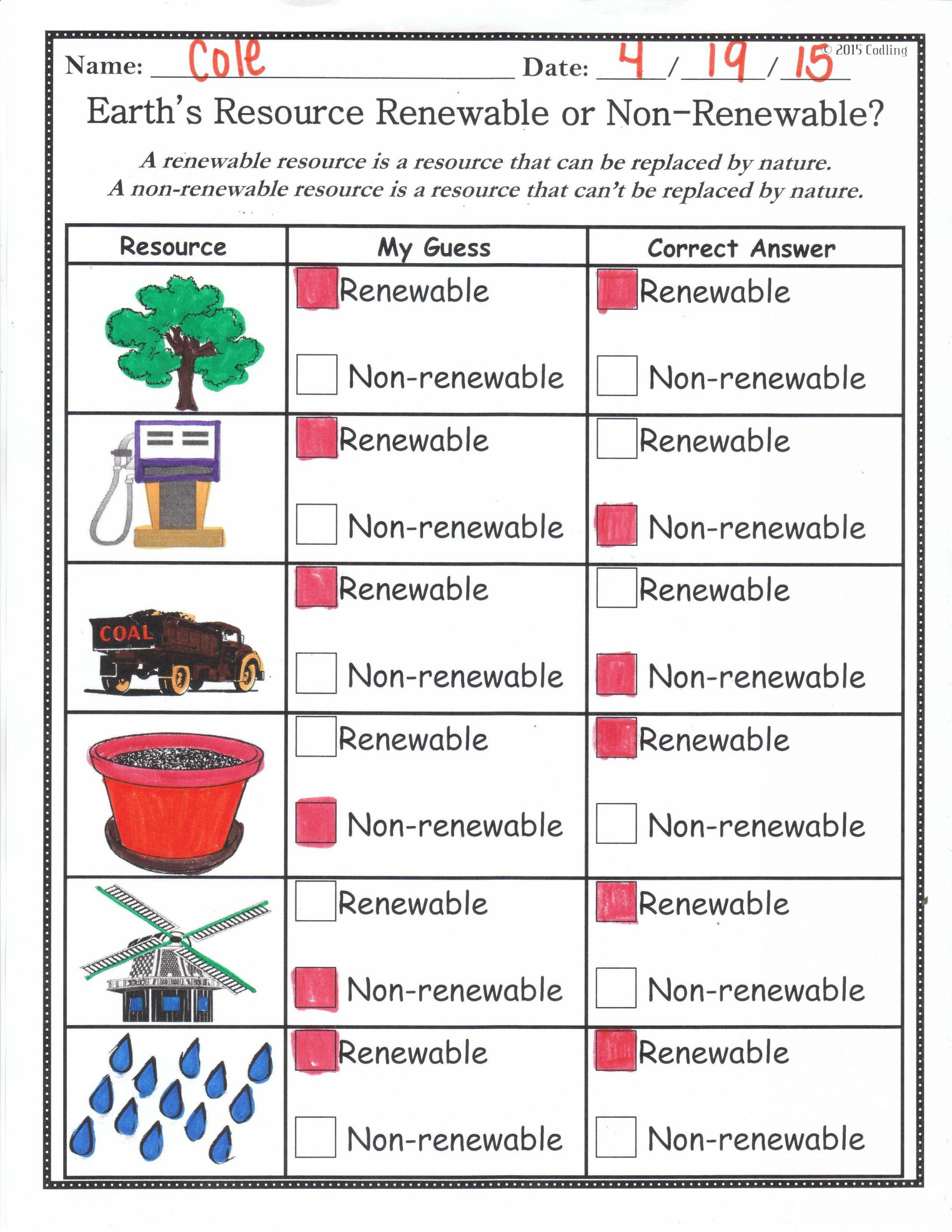Natural Resources Worksheets 3rd Grade Natural Resources