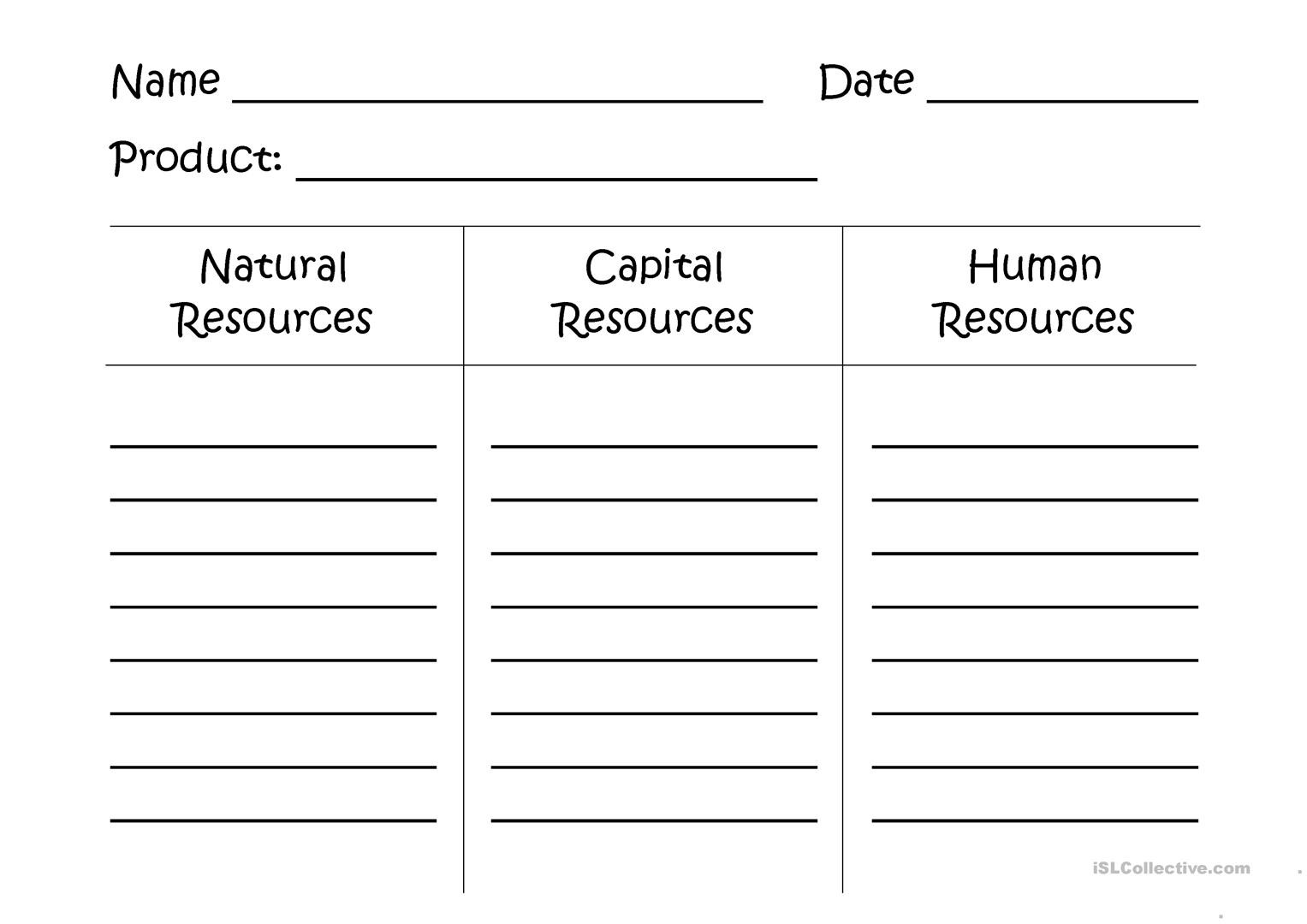 Natural Resources Worksheets 3rd Grade Worksheet Economic Resources