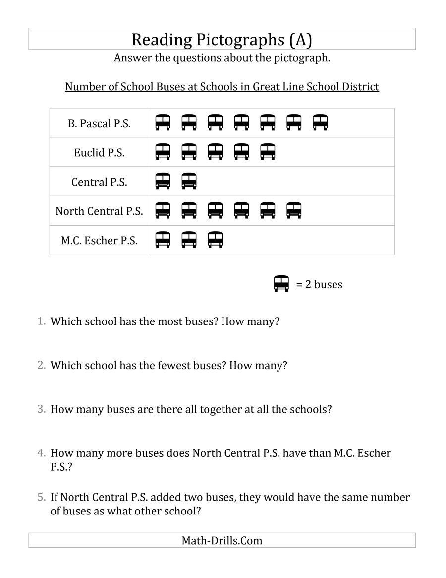 Pictograph Worksheets 3rd Grade the Answering Questions About Pictographs A Math Worksheet