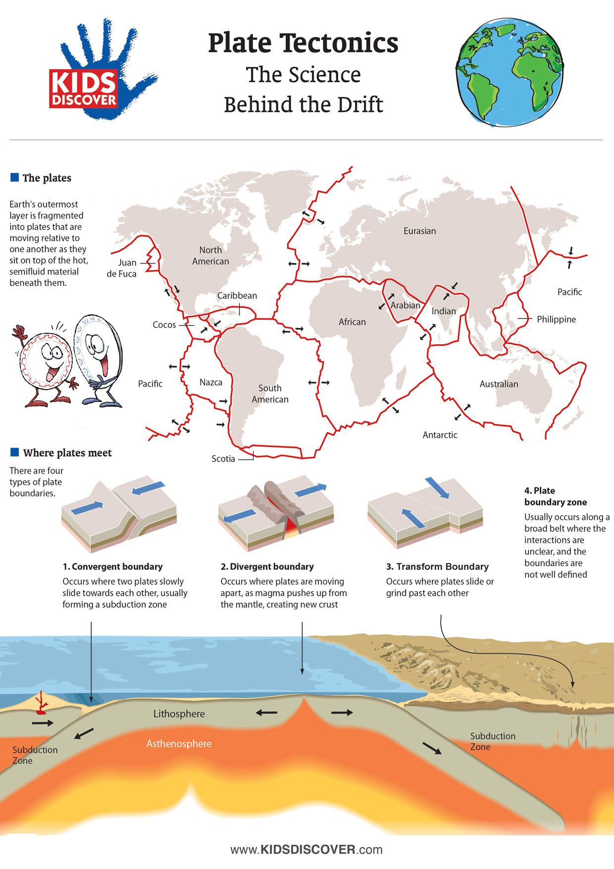 Plate Tectonics Worksheet 6th Grade Infographic Plate Tectonics Kids Discover