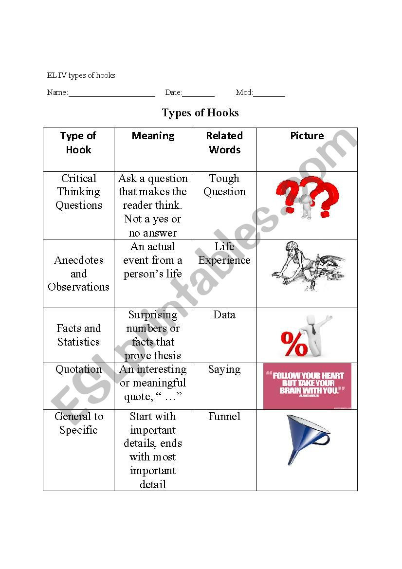 Practice Writing Hooks Worksheet Writing Hooks and Introductions Definitions with