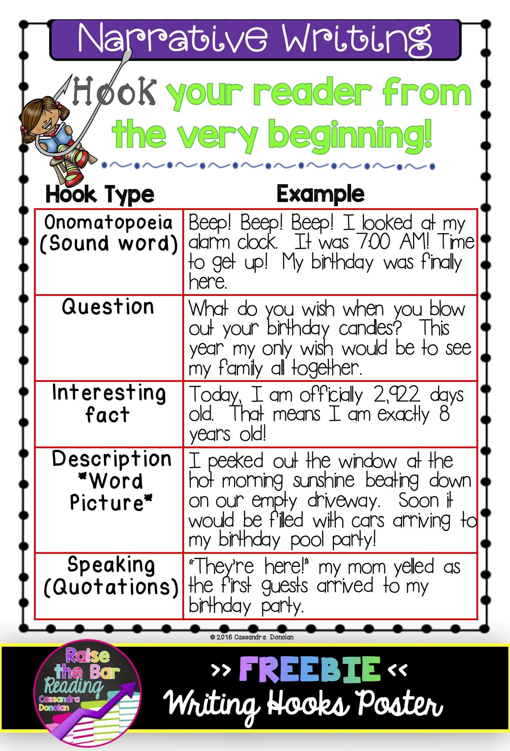 Writing Hooks Posters & Practice Sheets Perfect for Grades