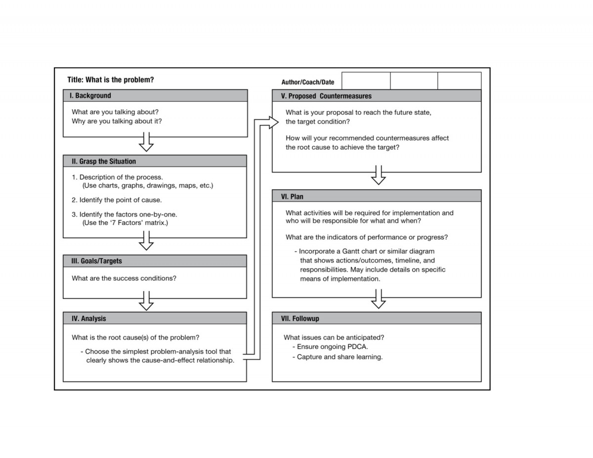 Problem solving Skills Worksheets Problem solving On A Single Sheet Of Paper