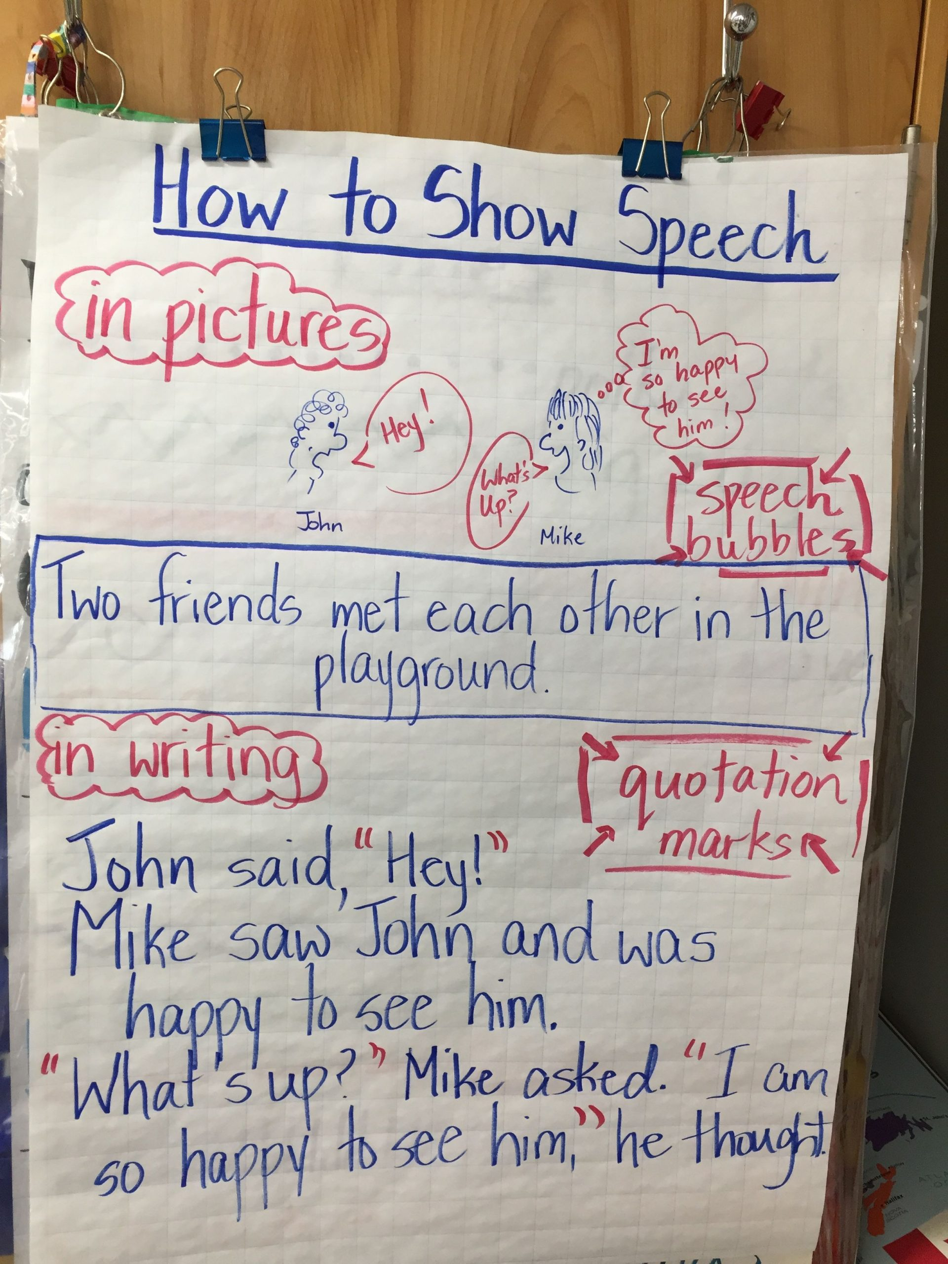 Quotation Worksheets 4th Grade Quotation Marks Vs Speech Bubbles How to Show Speech In
