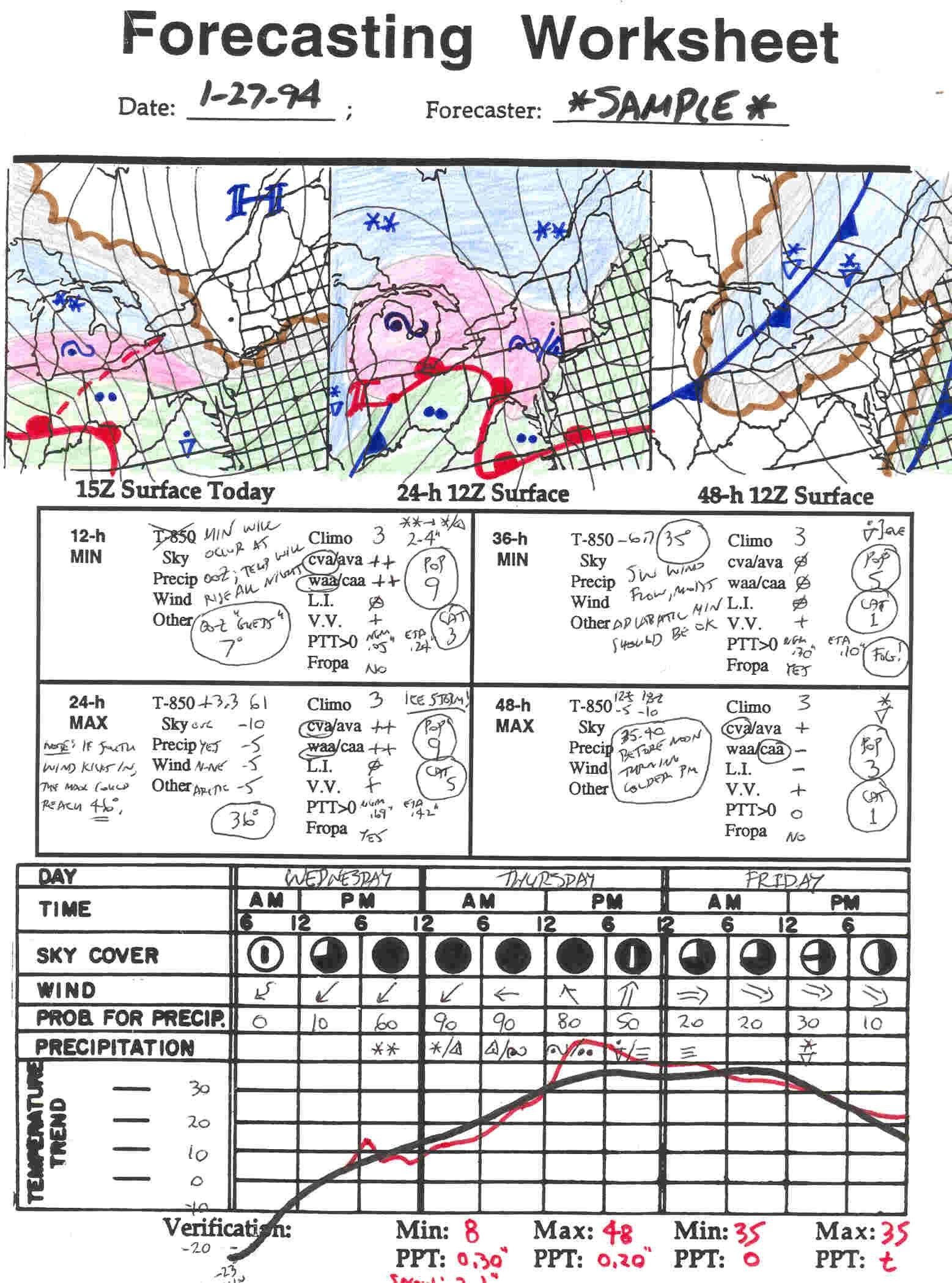 Read A Weather Map Worksheet Weather Instruments Worksheet Answers