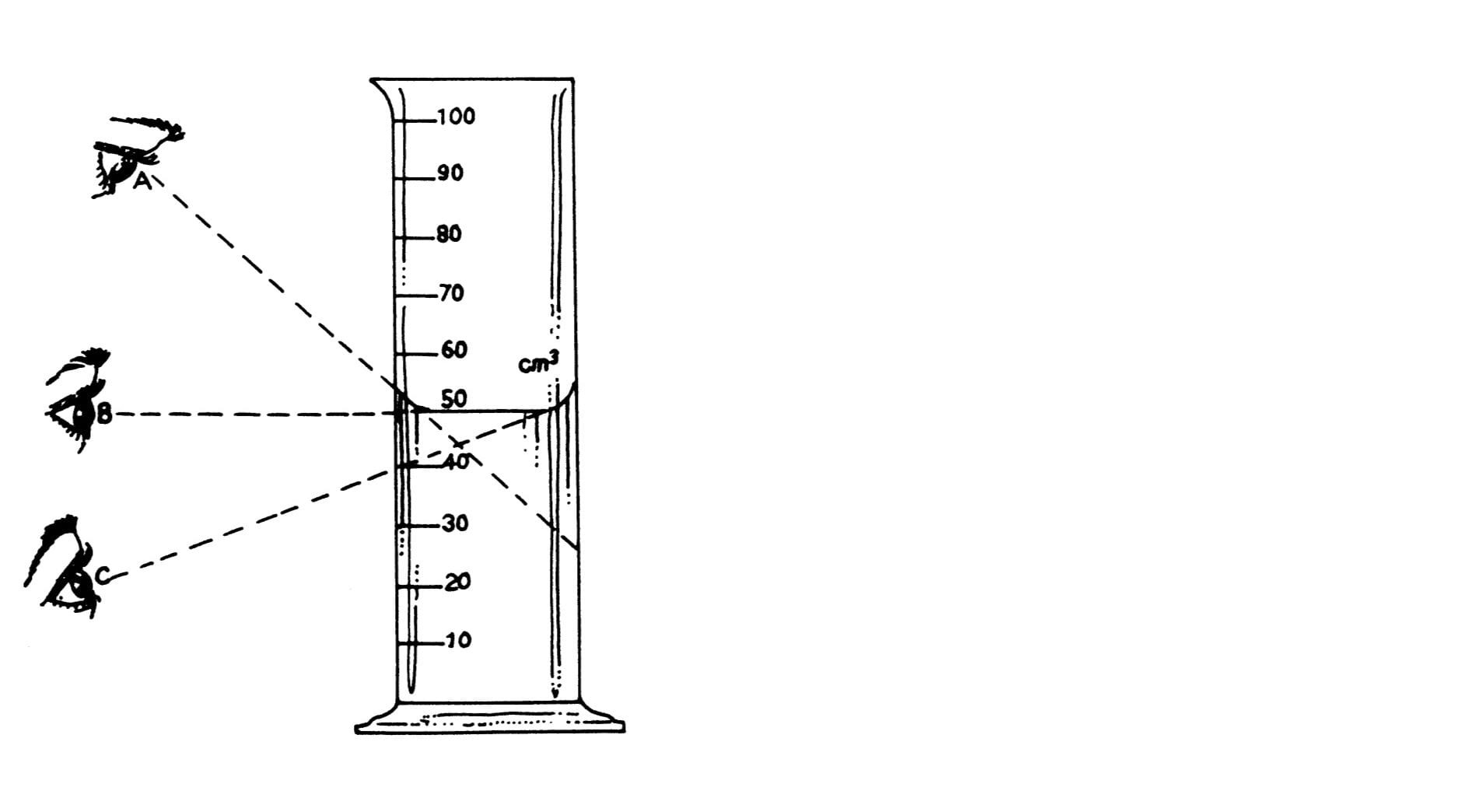 Reading A Graduated Cylinder Worksheet Blank Graduated Cylinder Worksheet
