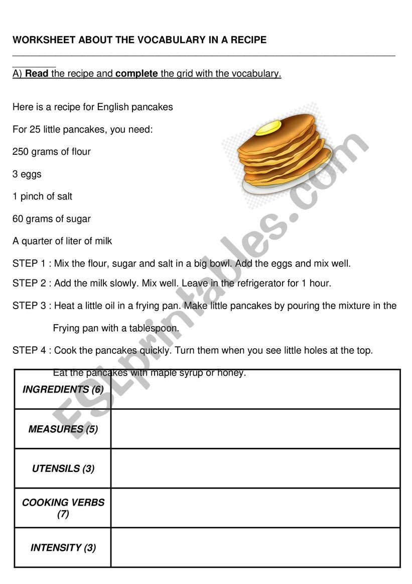 Reading A Recipe Worksheet Pancakes Recipe Reading Esl Worksheet by Supereme