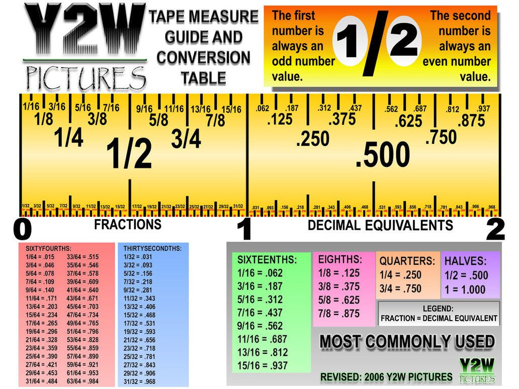 Reading A Tape Measure Worksheet Picture