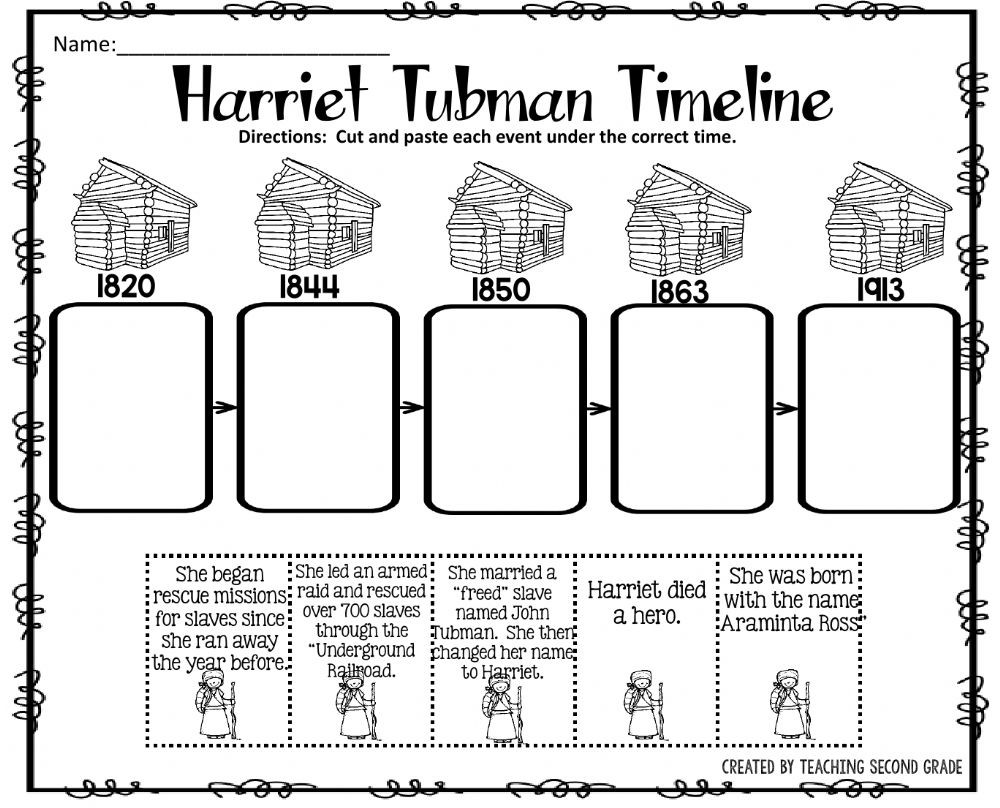 Reading A Timeline Worksheet Harriet Tubman Timeline Worksheet Interactive Worksheet