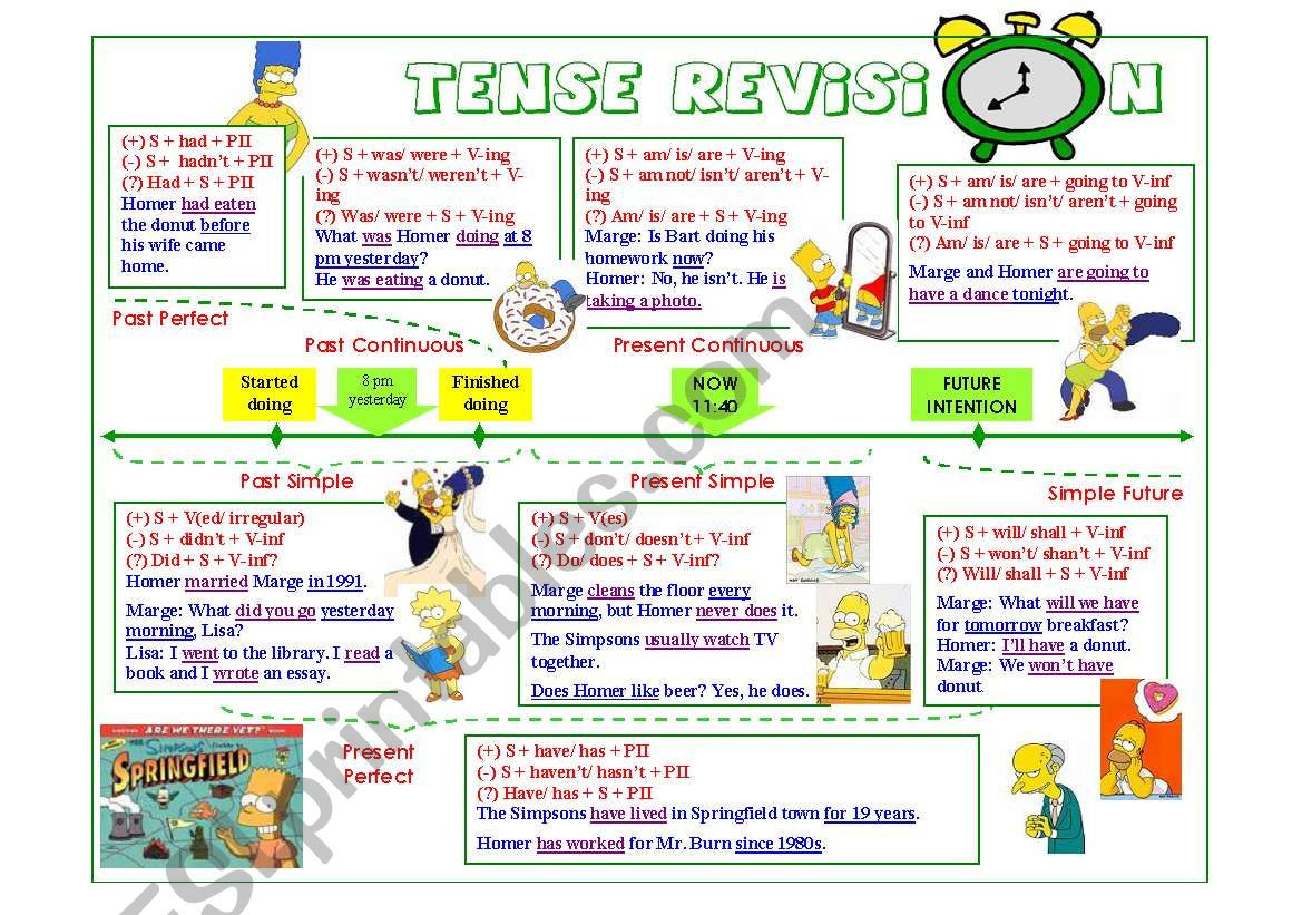 Reading A Timeline Worksheet Tense Timeline for Revision Esl Worksheet by Lazikat87