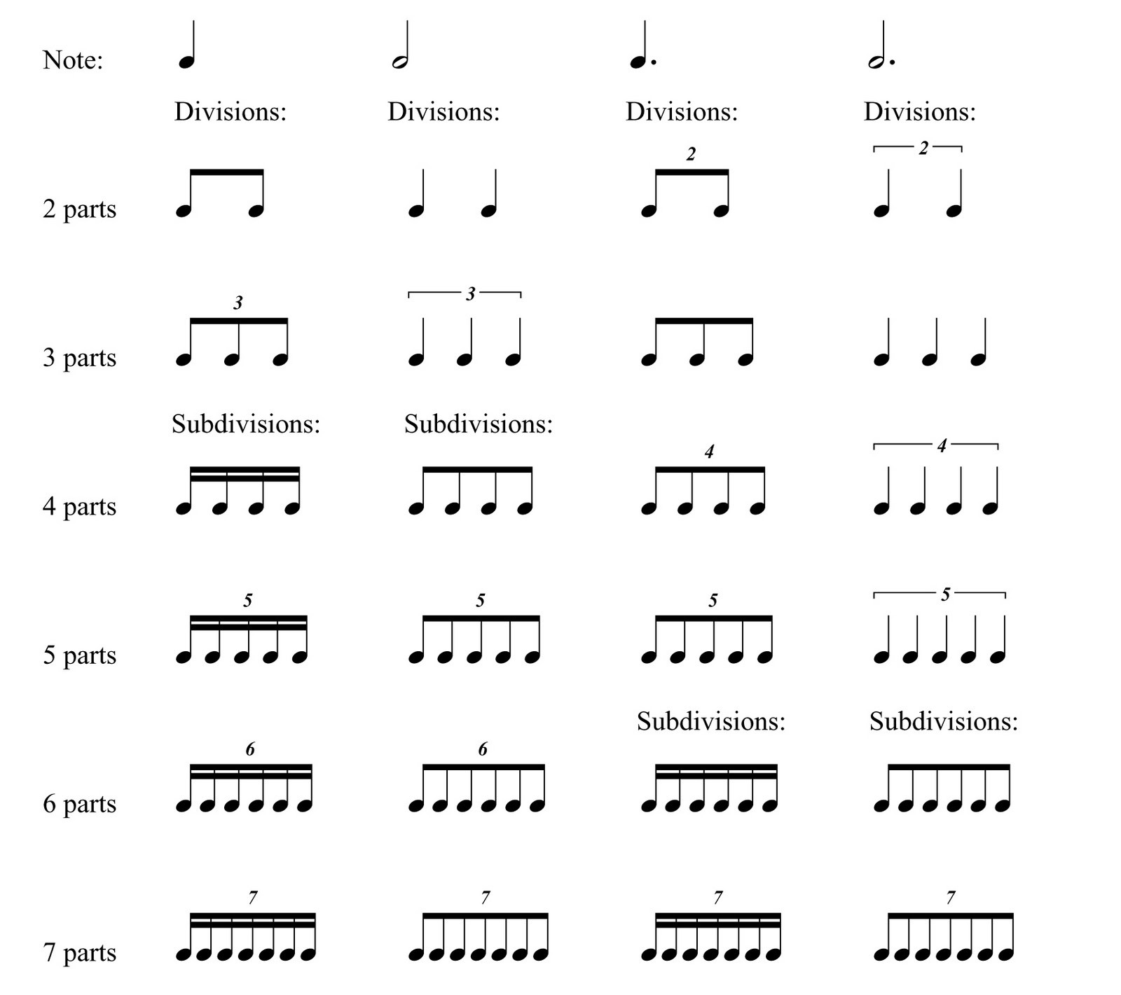 Rhythm Worksheets for Middle School Clapping Rhythm Worksheet