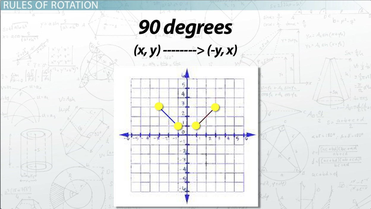 Rotations Worksheet 8th Grade Rotations In Math Definition & Overview Video