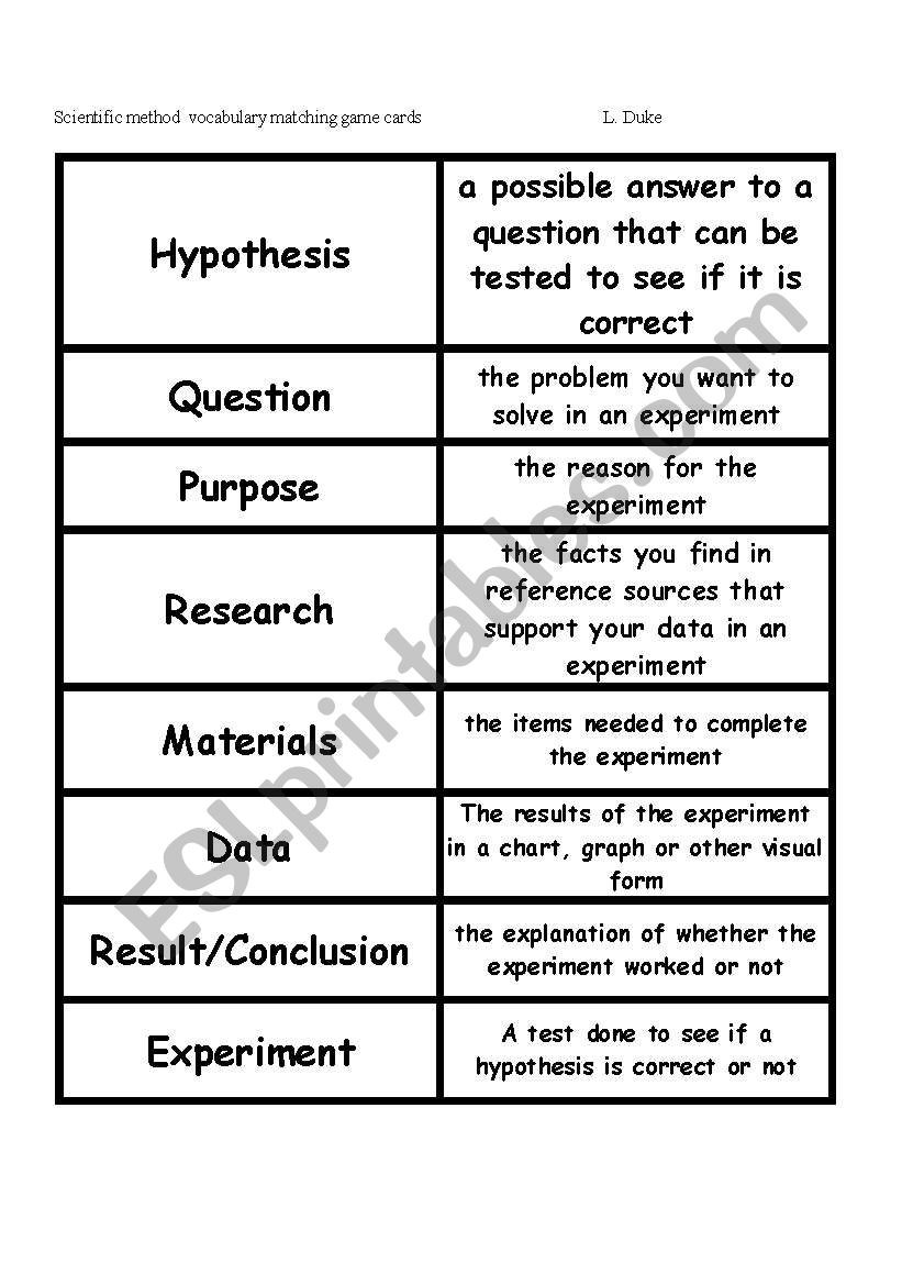 Scientific Method Worksheets High School Scientific Method Vocabulary Matching Game Esl Worksheet