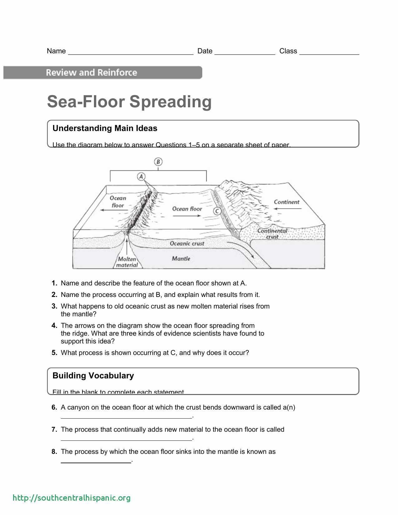 Sea Floor Spreading Worksheet Sea Floor Spreading Pdf
