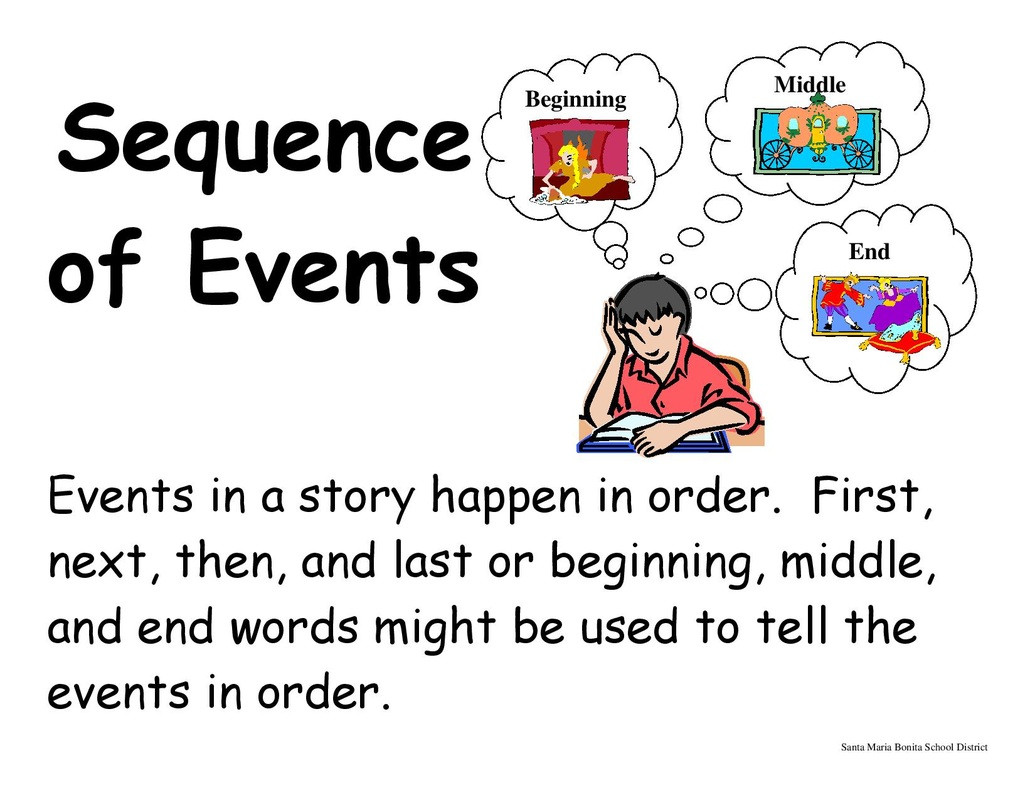 Sequencing Worksheets for Middle School Copy Copy Sequence Lessons Tes Teach