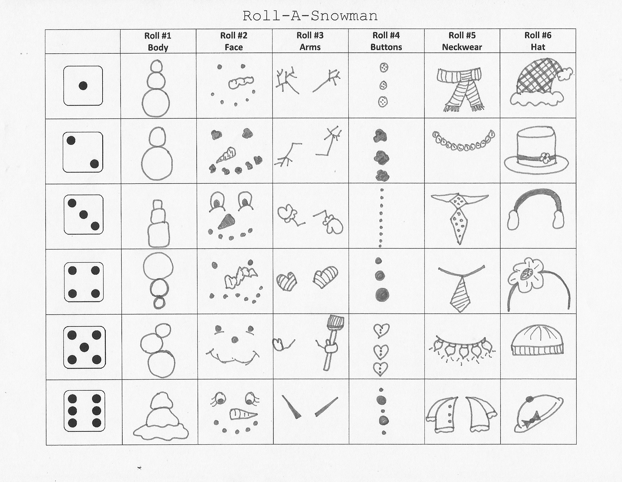 Snowman Math Worksheets Snowman Worksheets First Grade