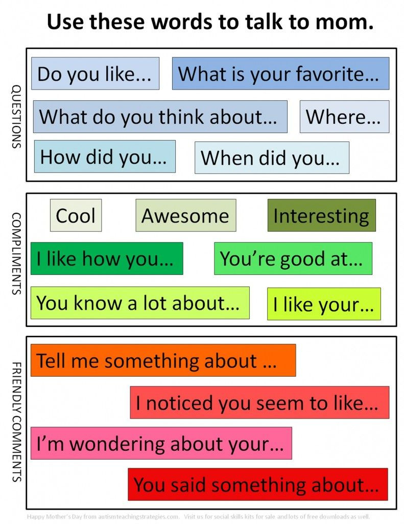 Social Skills Worksheets for Autism Talk to Mom Worksheet 2 Can Also Be Used as Ideas for