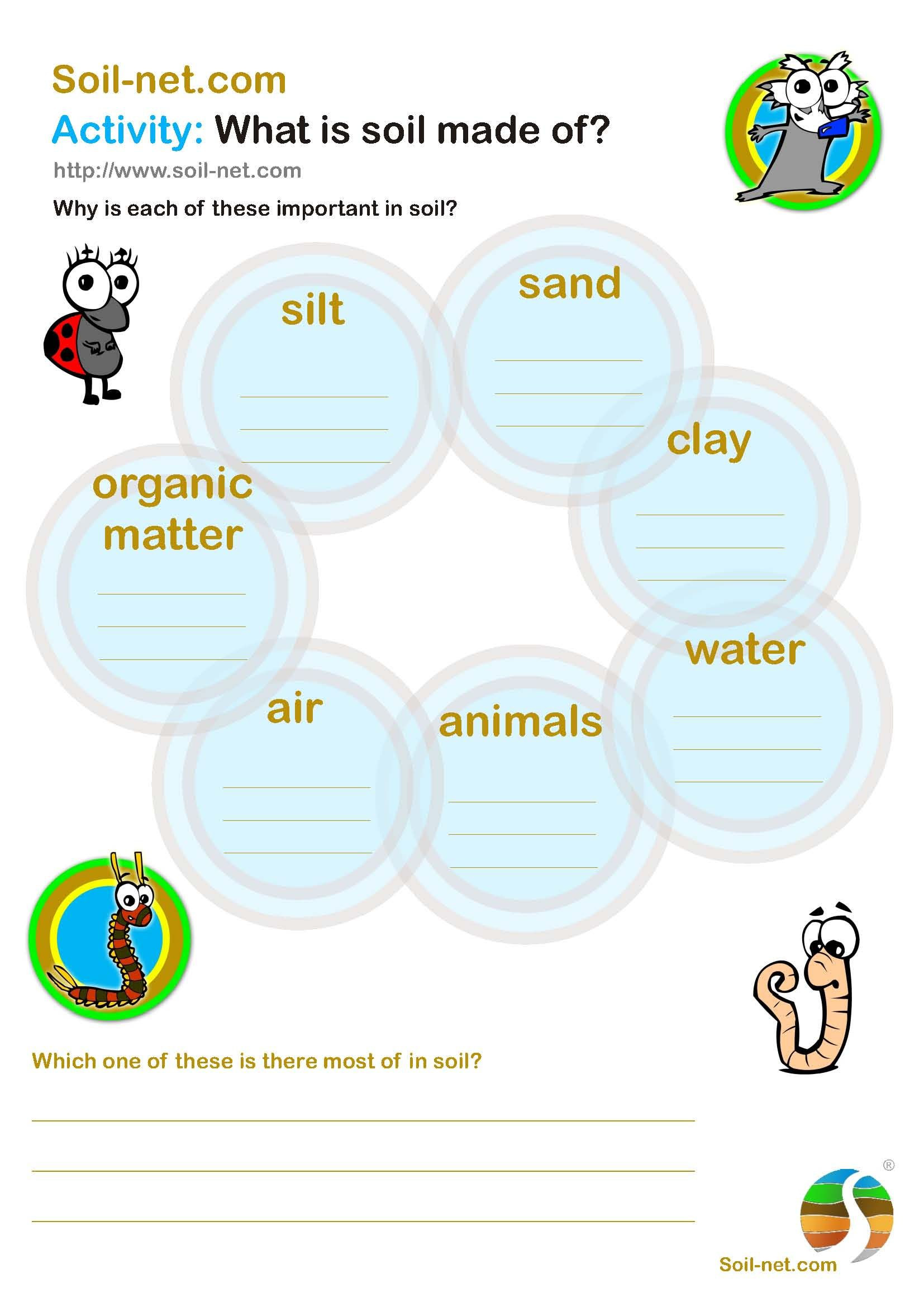 Soil Worksheets 3rd Grade Great when Discussing soil and What It is Made Of Lots Of