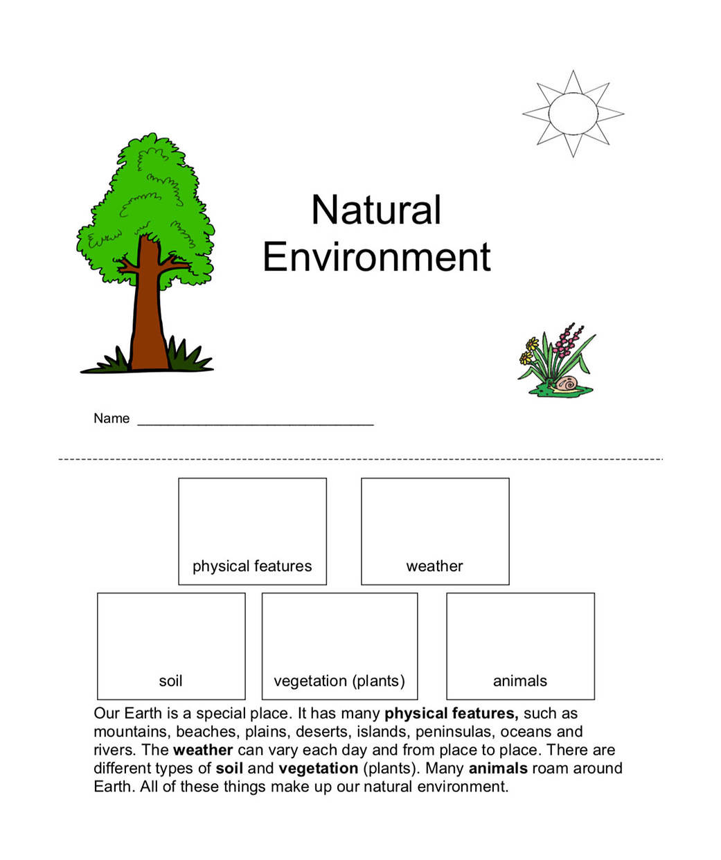 Soil Worksheets 3rd Grade Lesson 1 Natural Resources On Earth