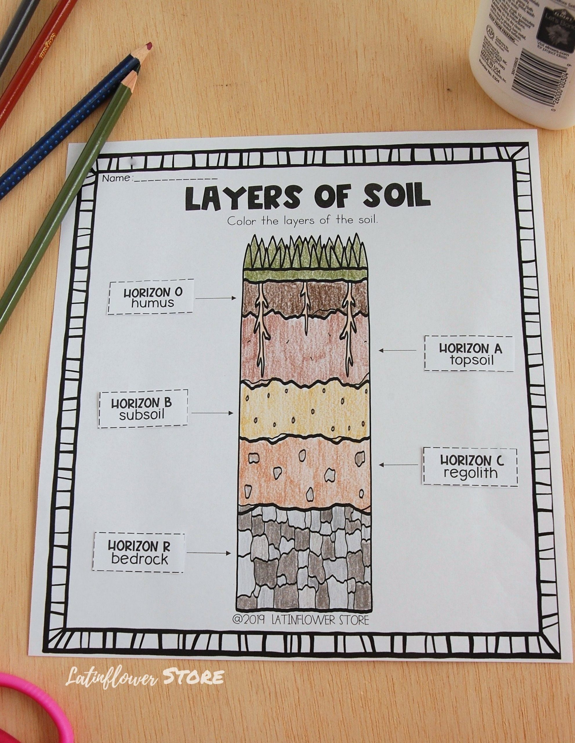 Soil Worksheets 3rd Grade soil Interactive Notebook
