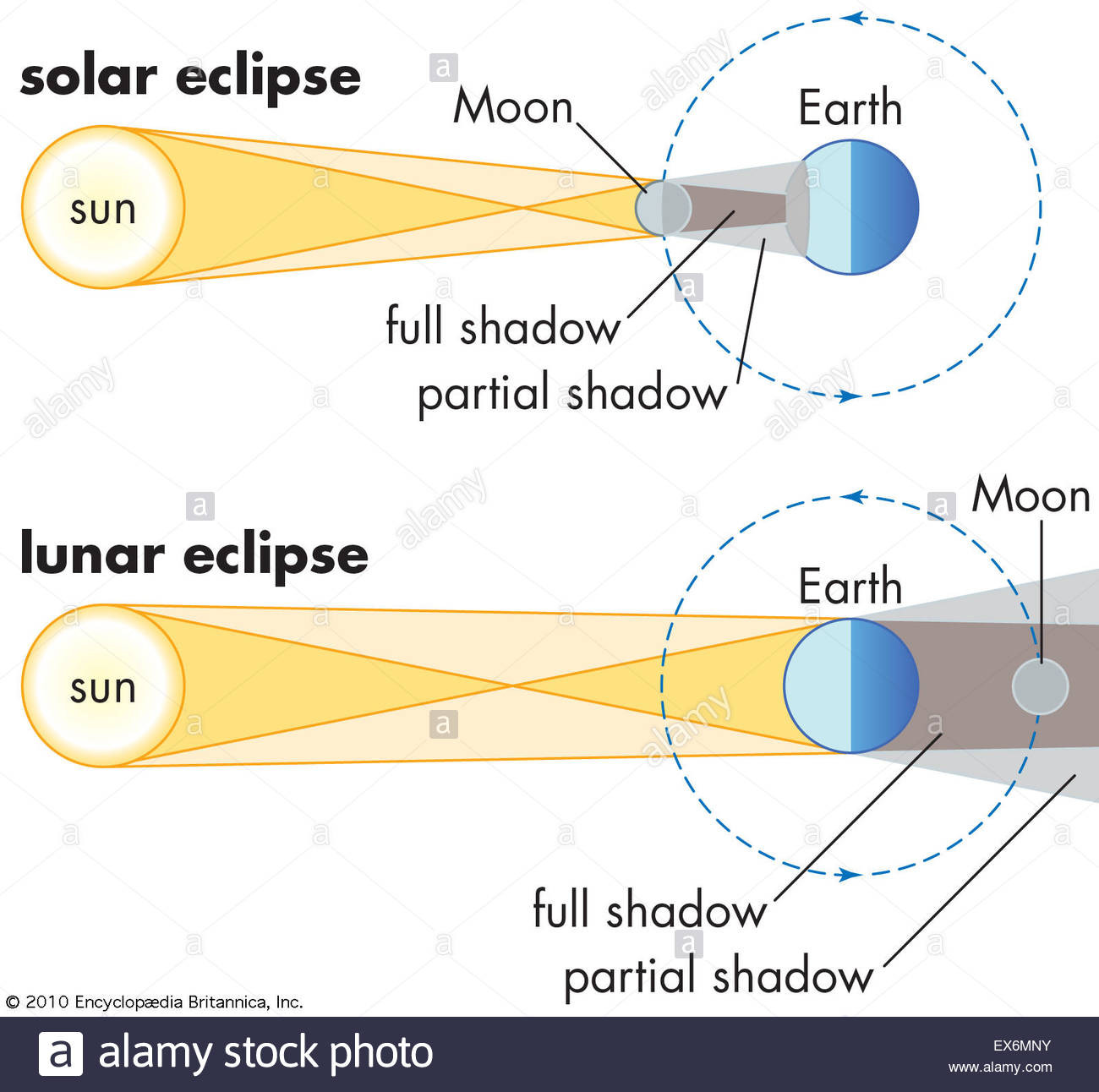 Solar Eclipse Worksheets Middle School Cv 8205] Eclipse Diagram Wiring Diagram