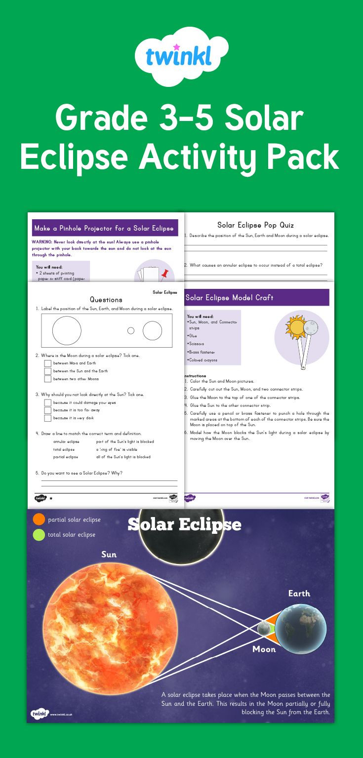 Solar Eclipse Worksheets Middle School solar Eclipse Grade 3 5 Activity Pack This Fantastic