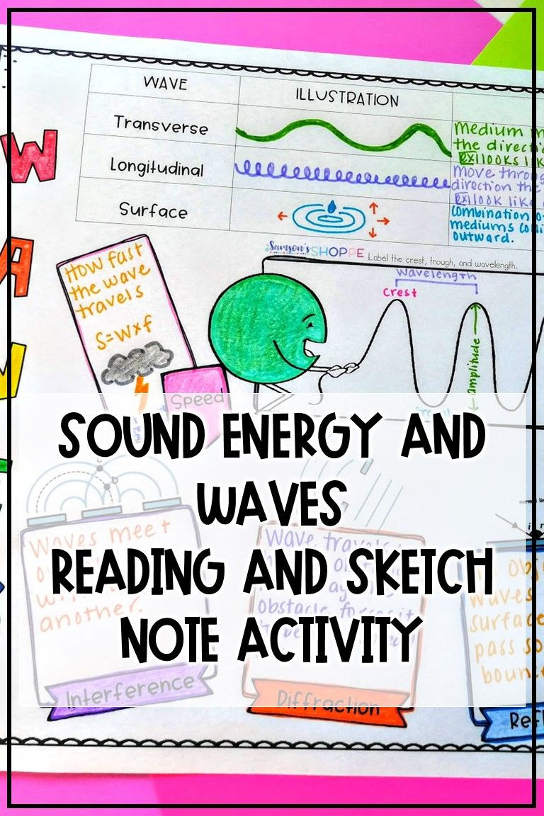 Sound Energy Worksheets 4th Grade sound Energy Activities