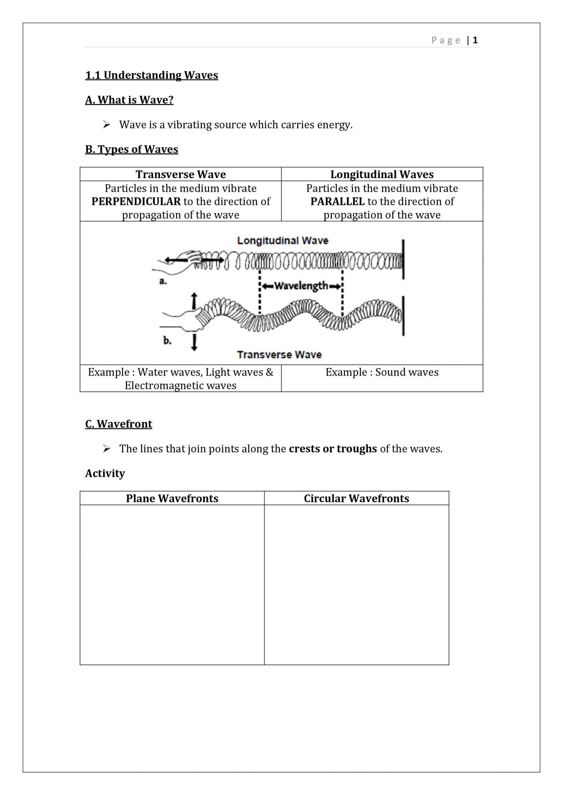 Sound Waves Worksheet Middle School Notes Spm F5 Chapter 1 Waves Notes