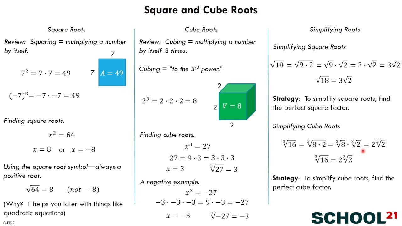 Square Root Worksheets 8th Grade Square Roots and Cube Roots Examples solutions Videos