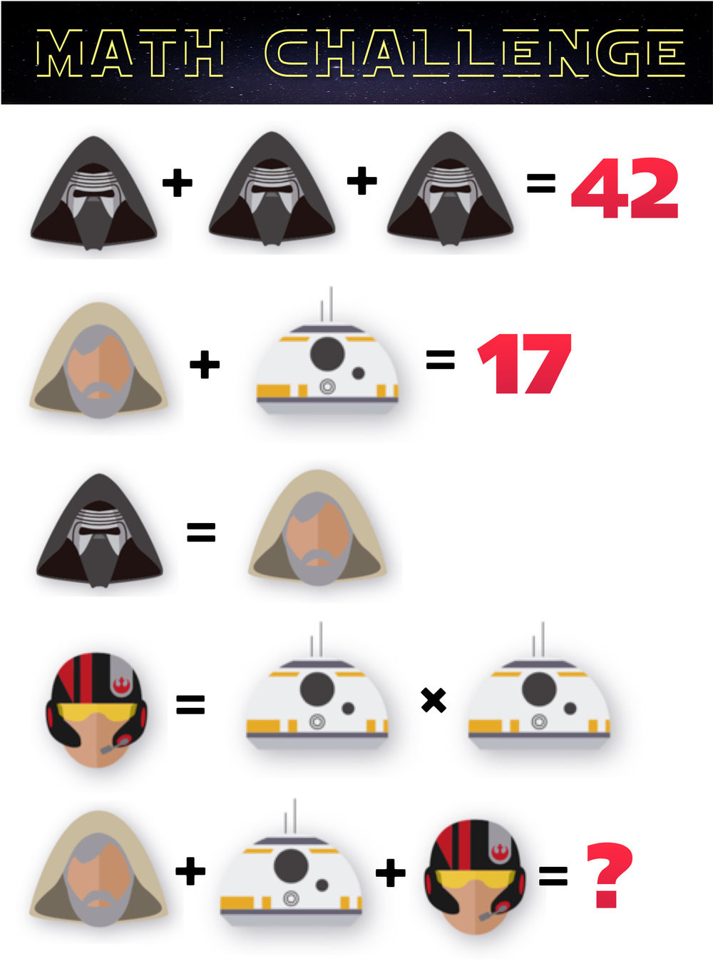 Star Wars Math Worksheets Can Your Students solve these Star Wars Math Problems