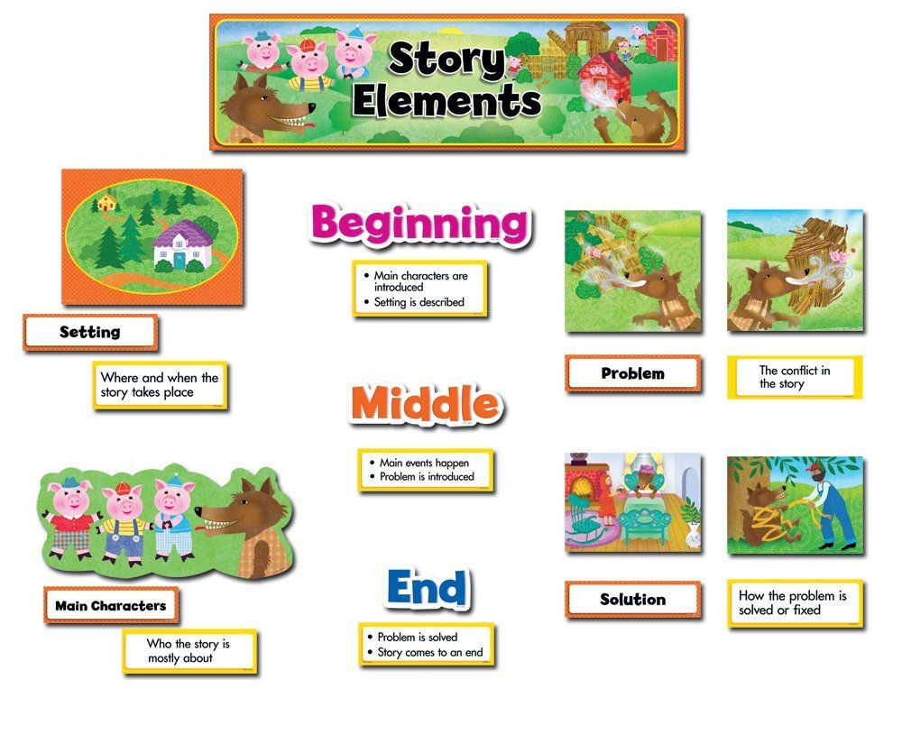 Story Elements Worksheets 2nd Grade Elements A Story Lessons Tes Teach
