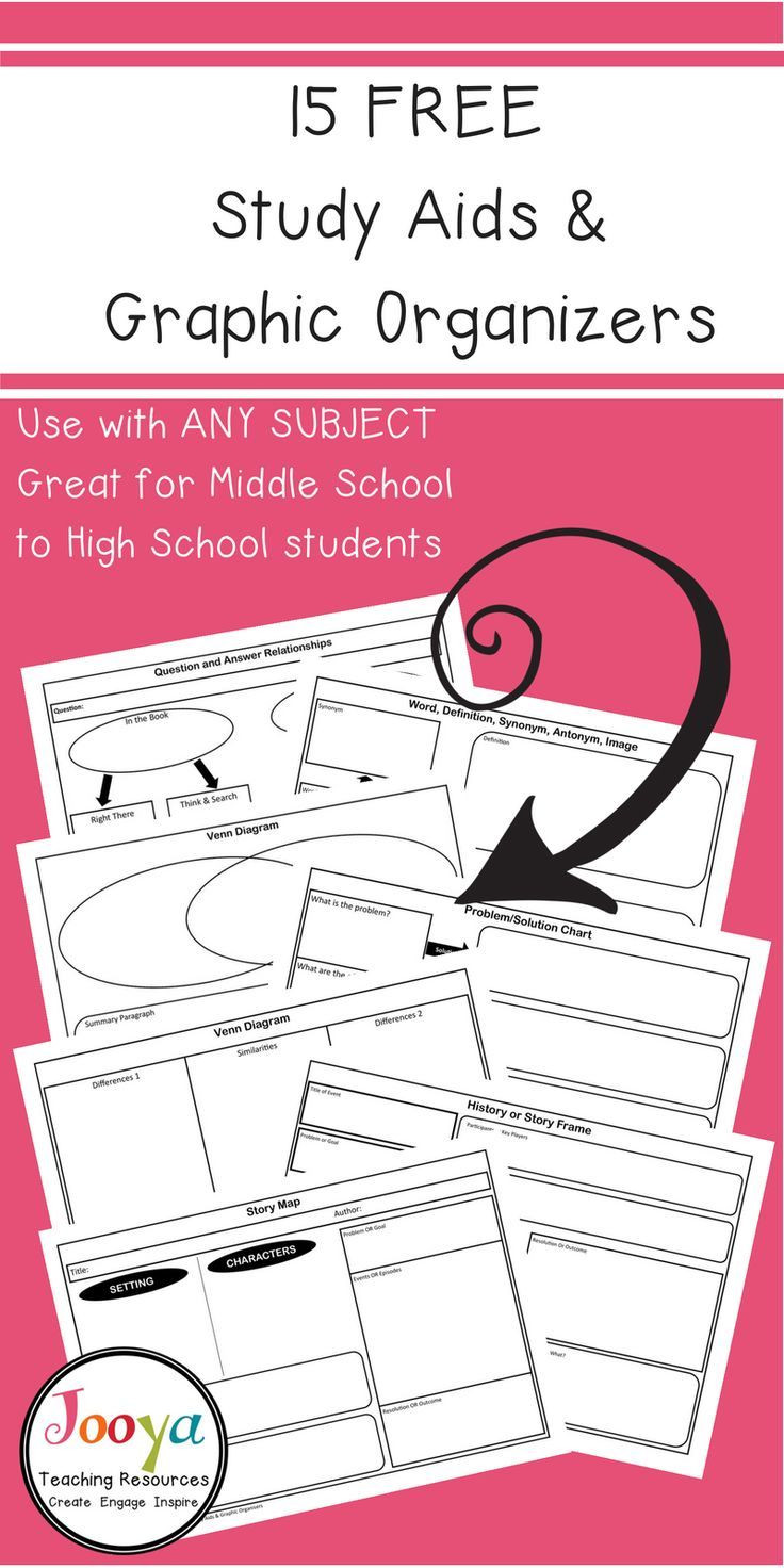 Study Skills Worksheets Middle School Study Worksheets & Graphic organizers