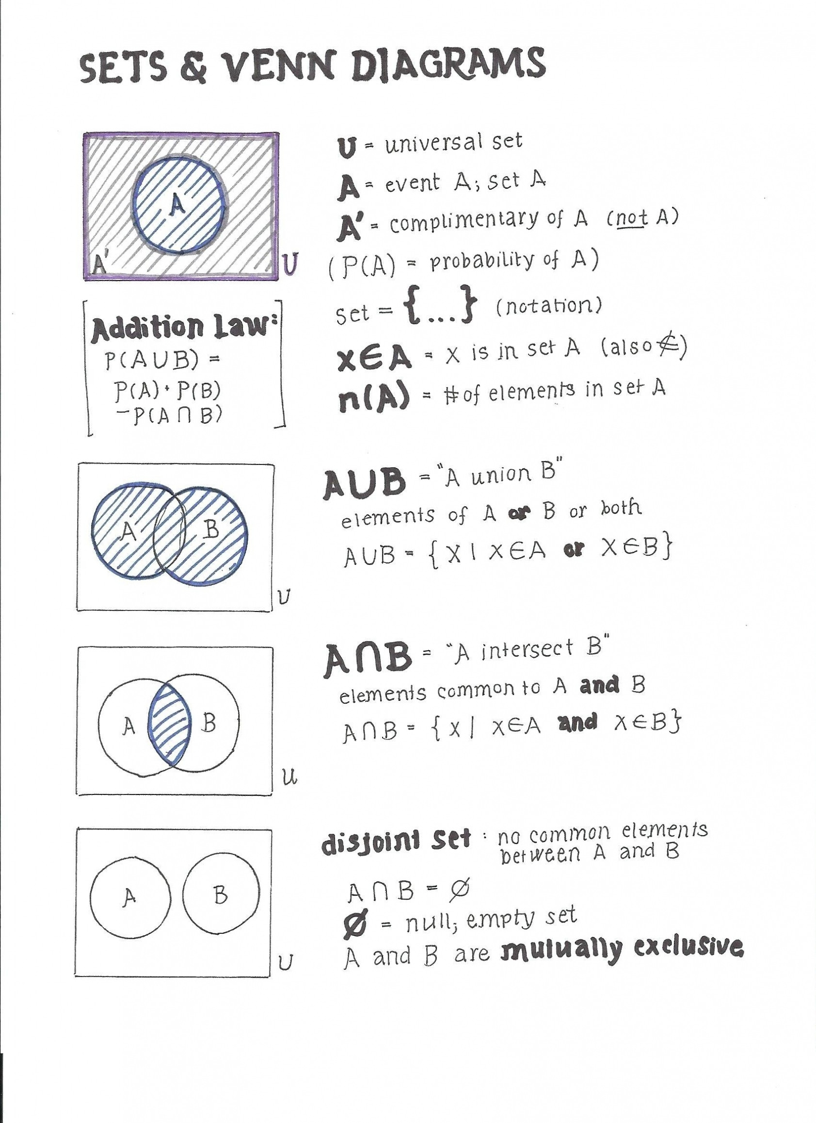 Tape Diagram Worksheet 6th Grade Math Tape Diagram Worksheet