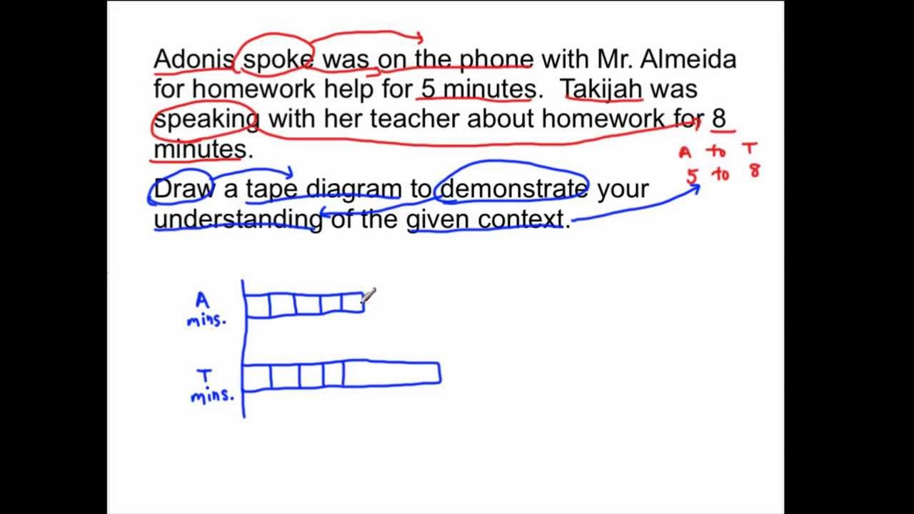 Tape Diagram Worksheets 6th Grade 6 Rp 1 6 Rp 3 Model Ratios Using Tape Diagrams