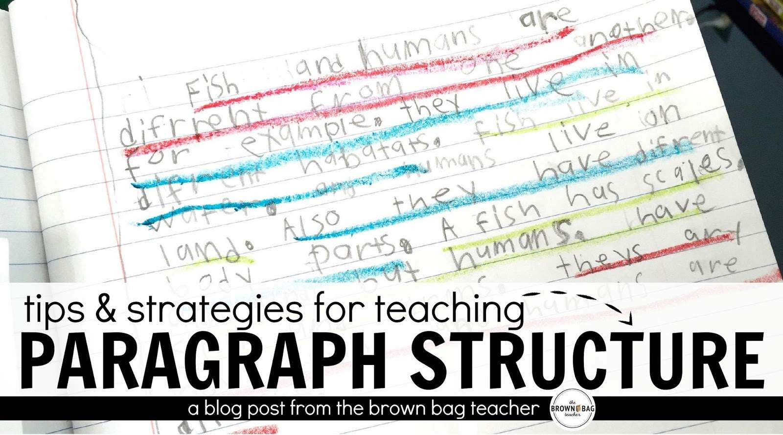 Teaching Paragraph Writing Worksheets Paragraph Writing In 1st and 2nd Grade the Brown Bag Teacher
