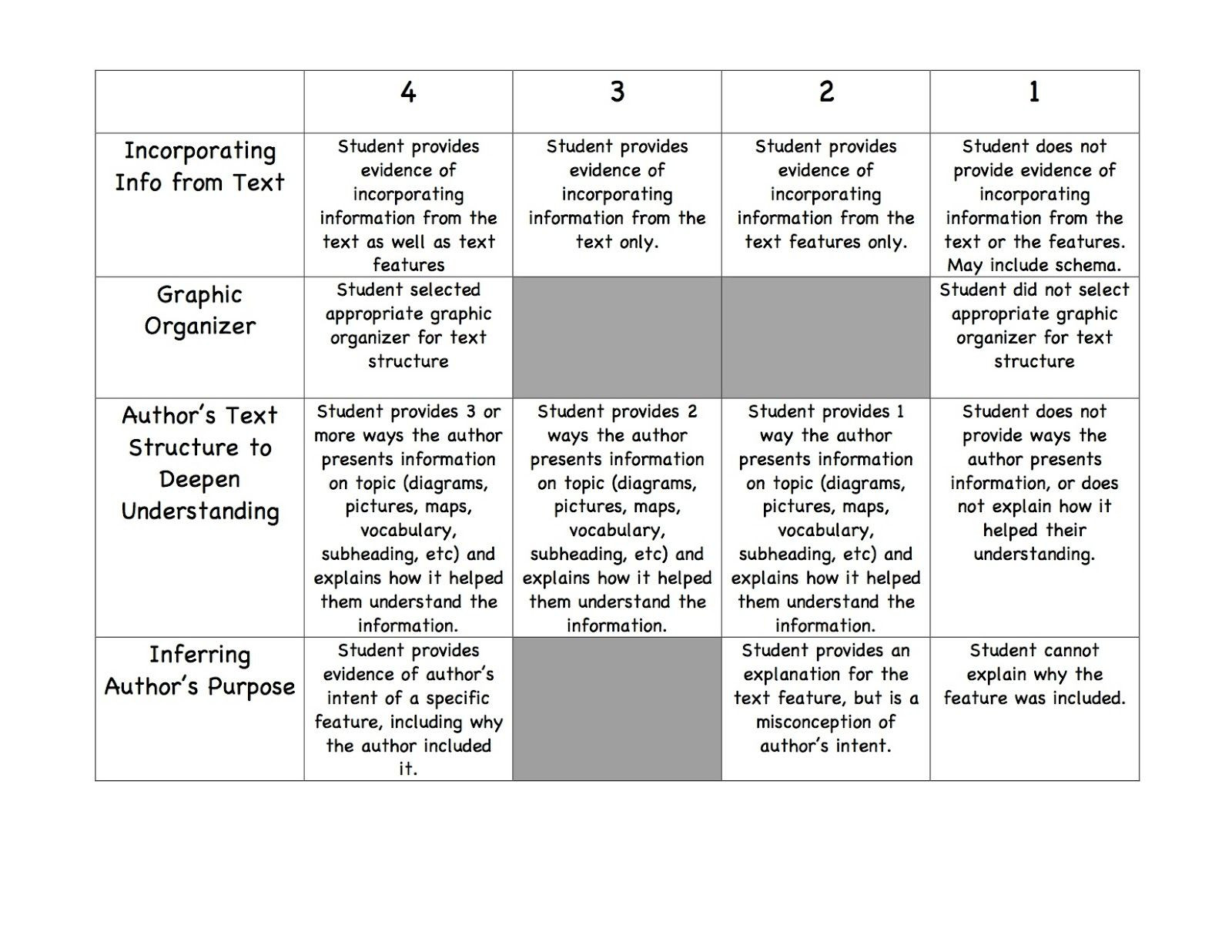 Text Features Worksheet 4th Grade Expository Text Structures