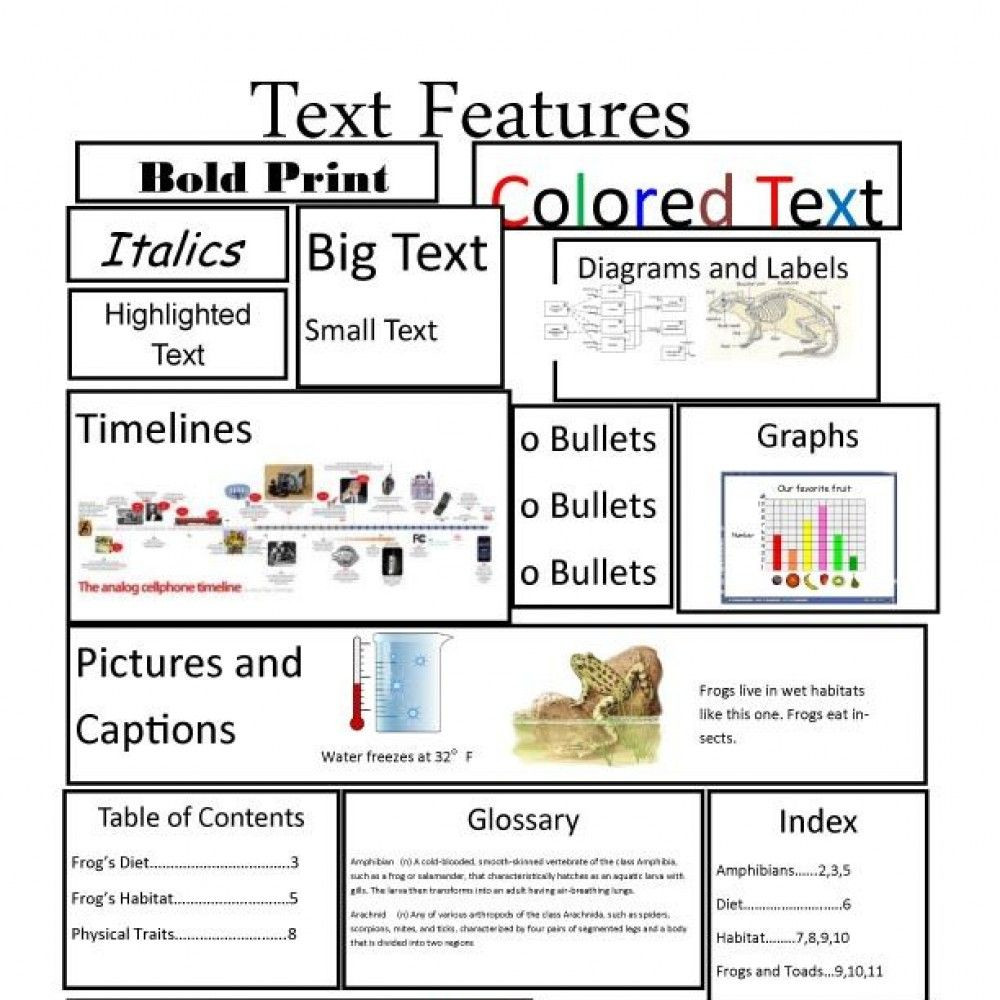 Text Features Worksheet 4th Grade Text Features and Texts On Pinterest