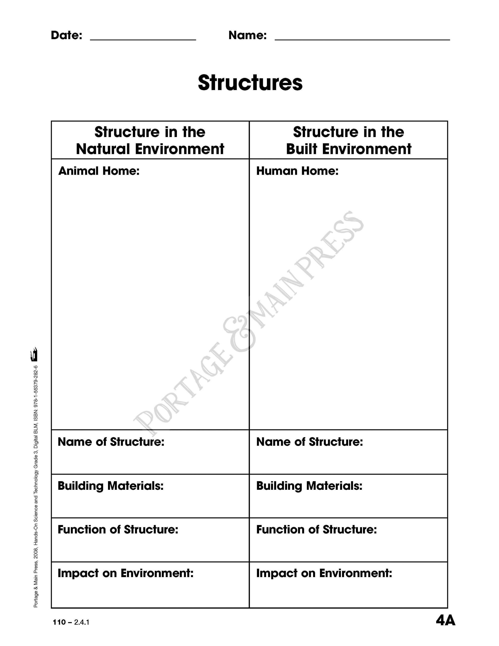 Text Structure 3rd Grade Worksheets Portage & Main Press Educational Books for Teachers