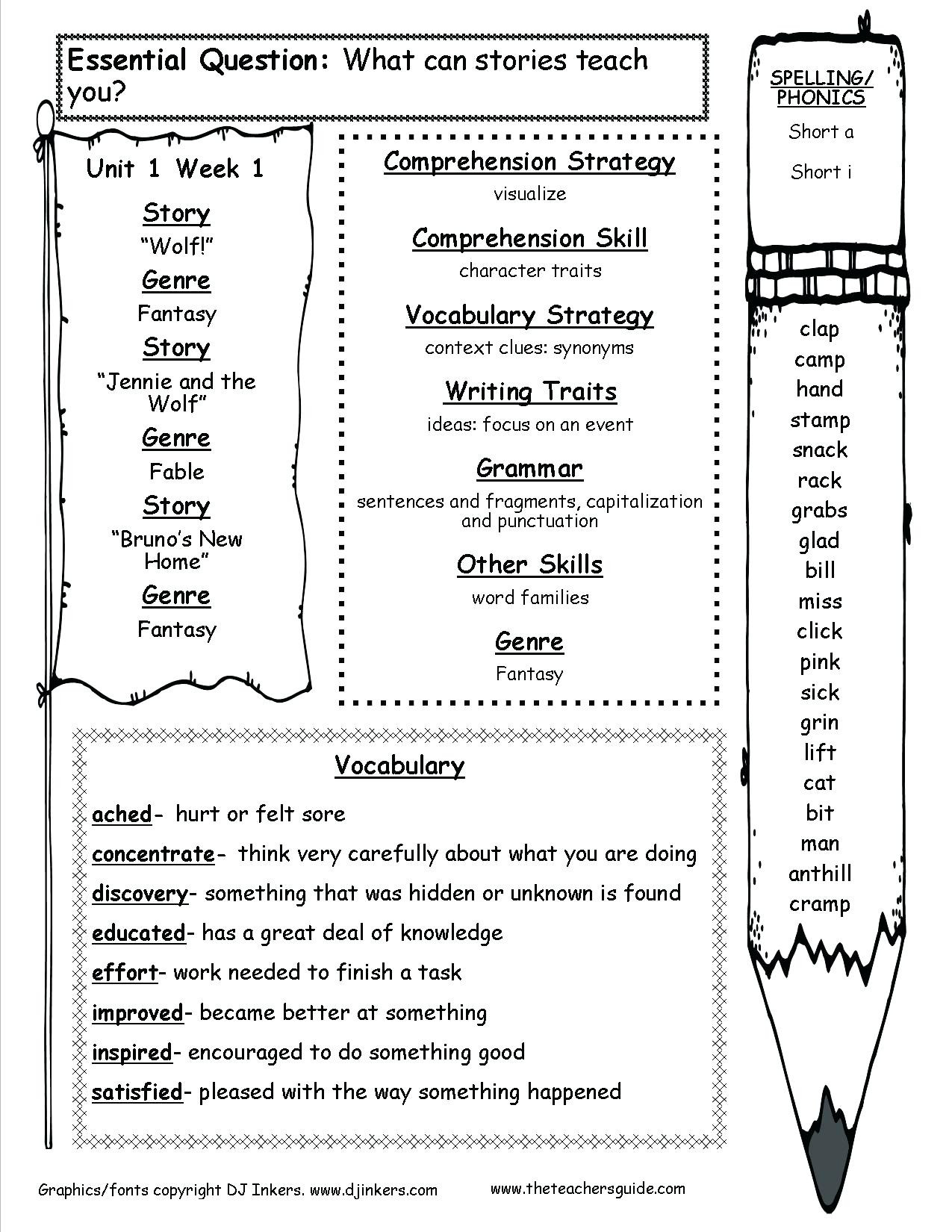 Text Structure Worksheets 3rd Grade 2nd Grade Text Structure Worksheets