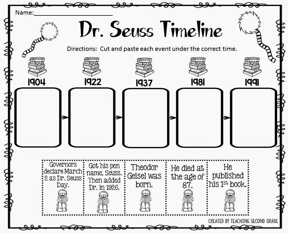 Timeline Worksheets for 1st Grade the Best Of Teacher Entrepreneurs Dr Seuss Timeline