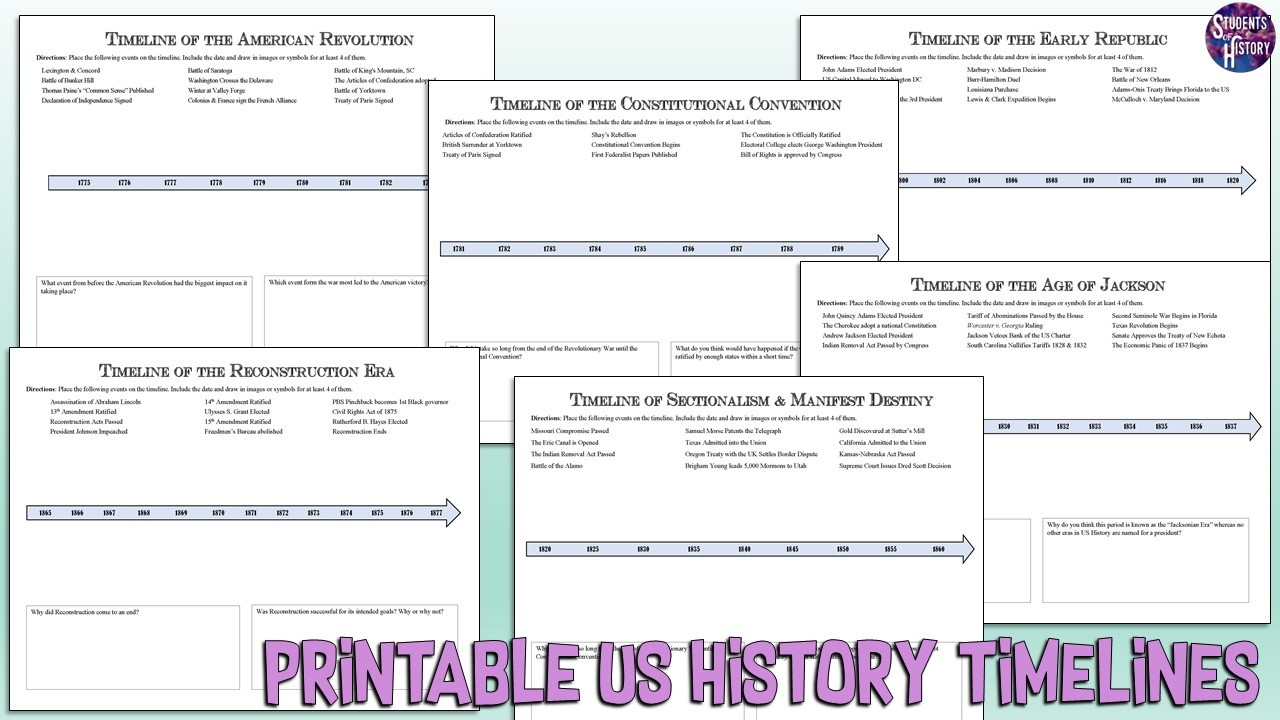 Timeline Worksheets for Middle School Us History Printable Timeline Activities