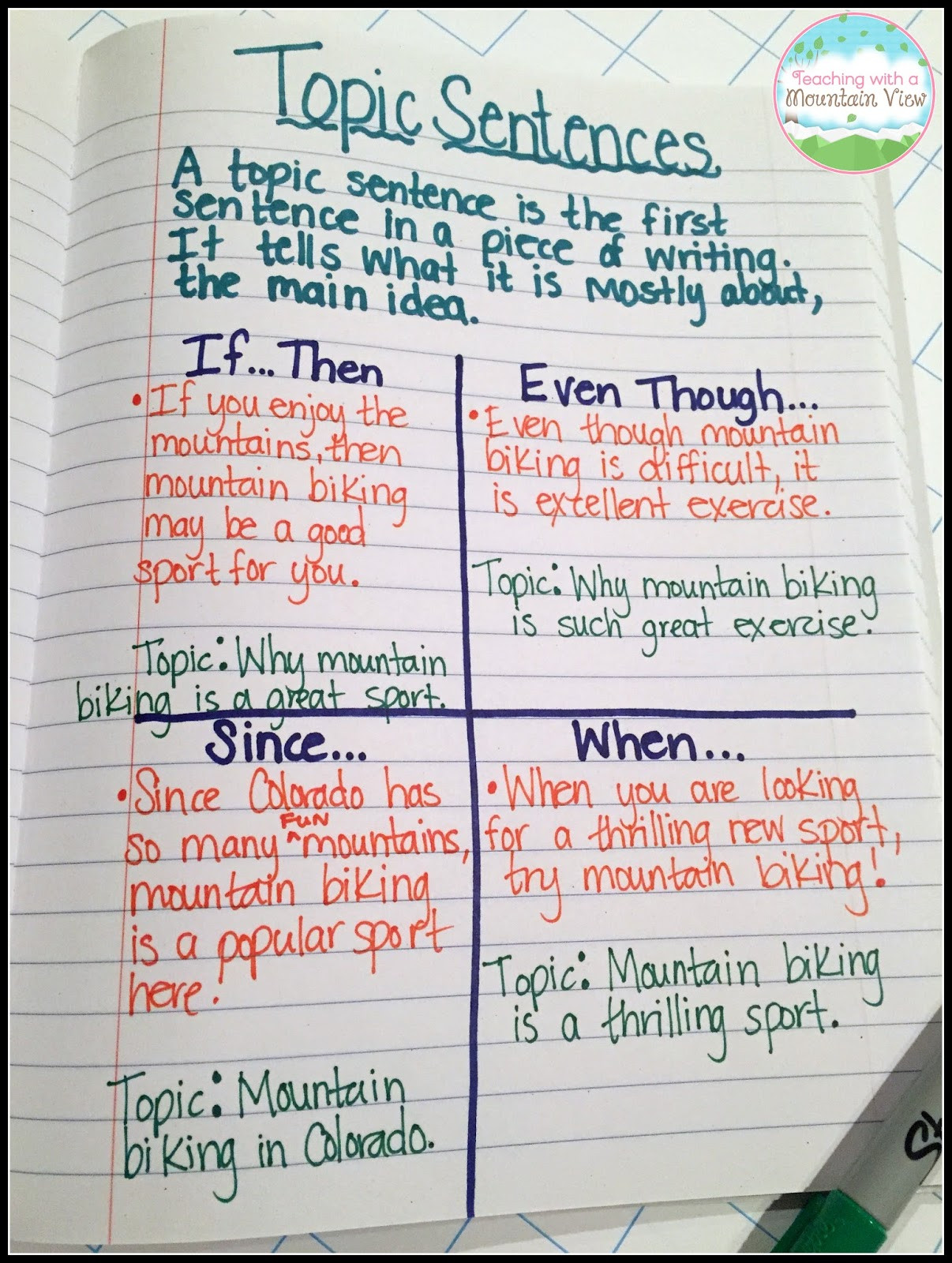 Topic Sentence Worksheet 3rd Grade Teaching with A Mountain View topic Sentences