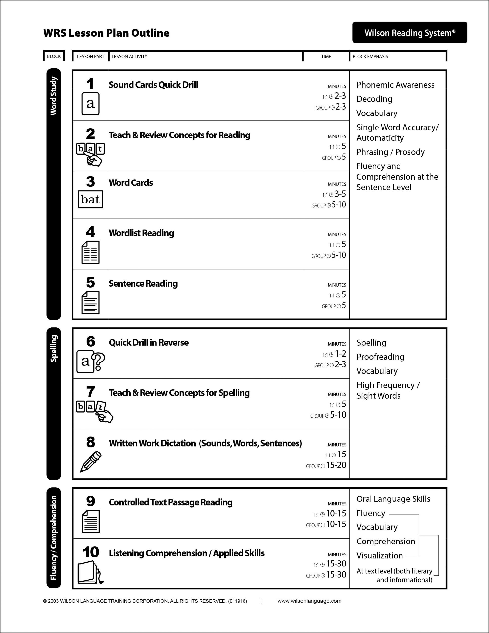 Wilson Reading Program Worksheets Lesson Plan