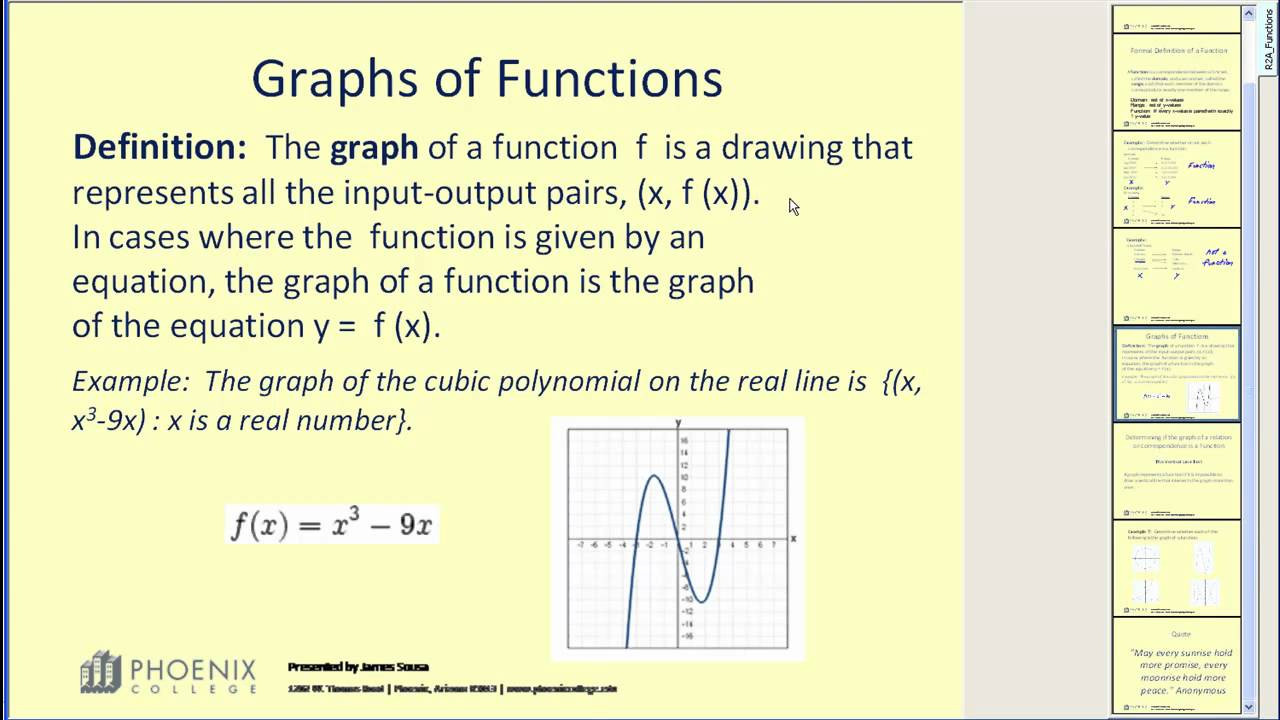 Writing A Function Rule Worksheet Determine whether A Relation Represents A Function