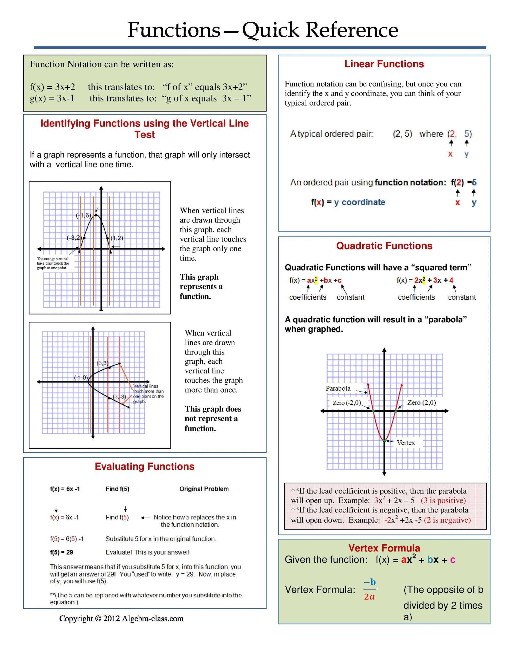 Writing A Function Rule Worksheet E Page Notes Worksheet for A Functions Unit