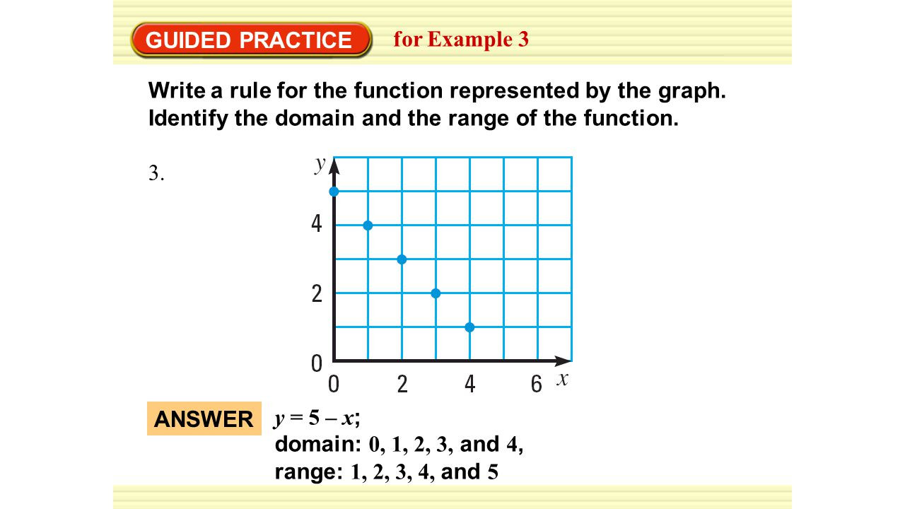 Writing A Function Rule Worksheet Writing A Function Rule From Words