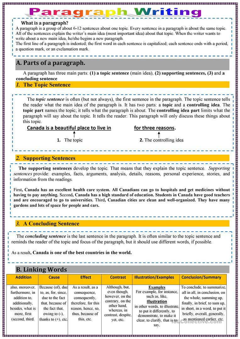 Writing A Paragraph Worksheet How to Write A Paragraph English Esl Worksheets for