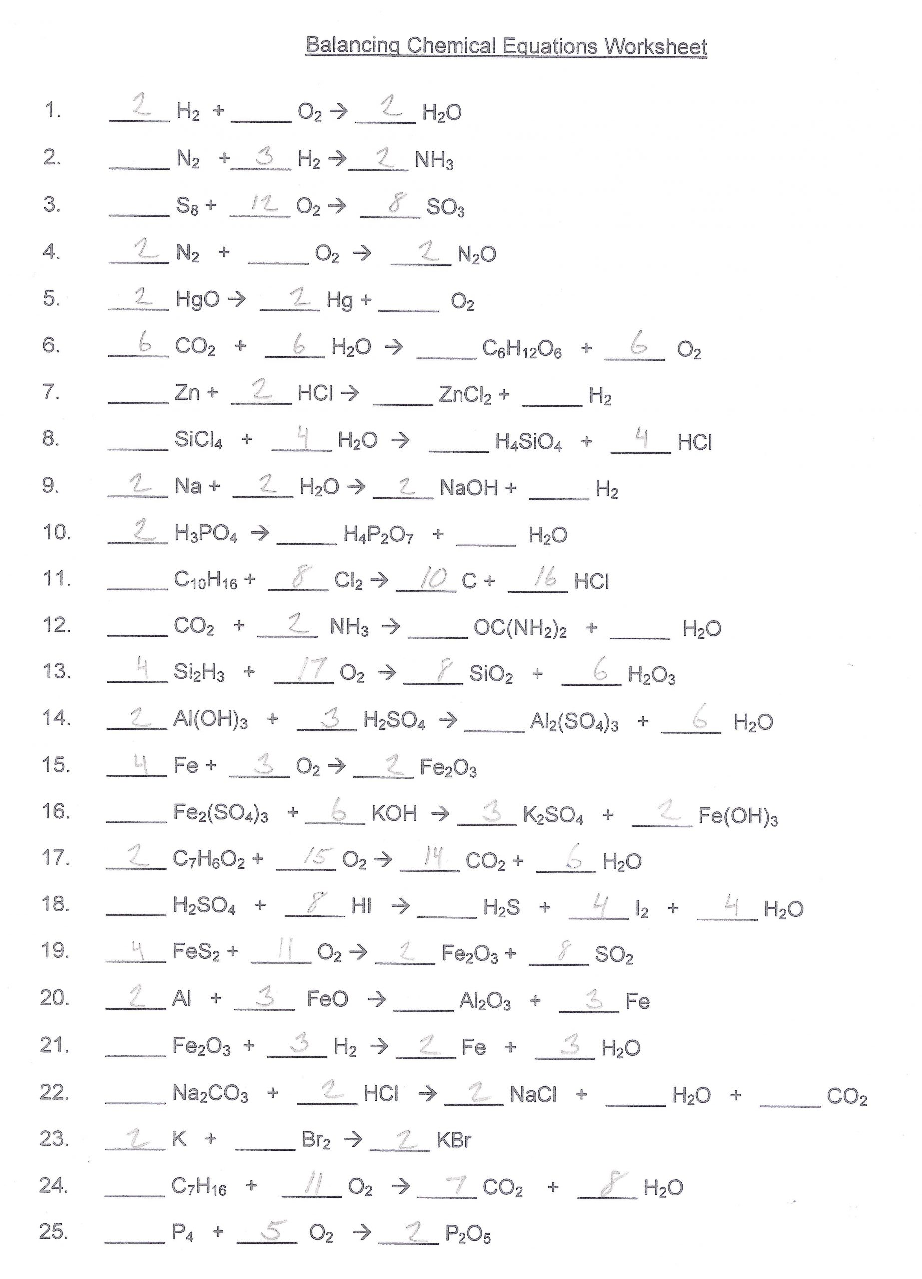 Writing Chemical Equations Worksheet Balancing Chemical Equations Worksheet