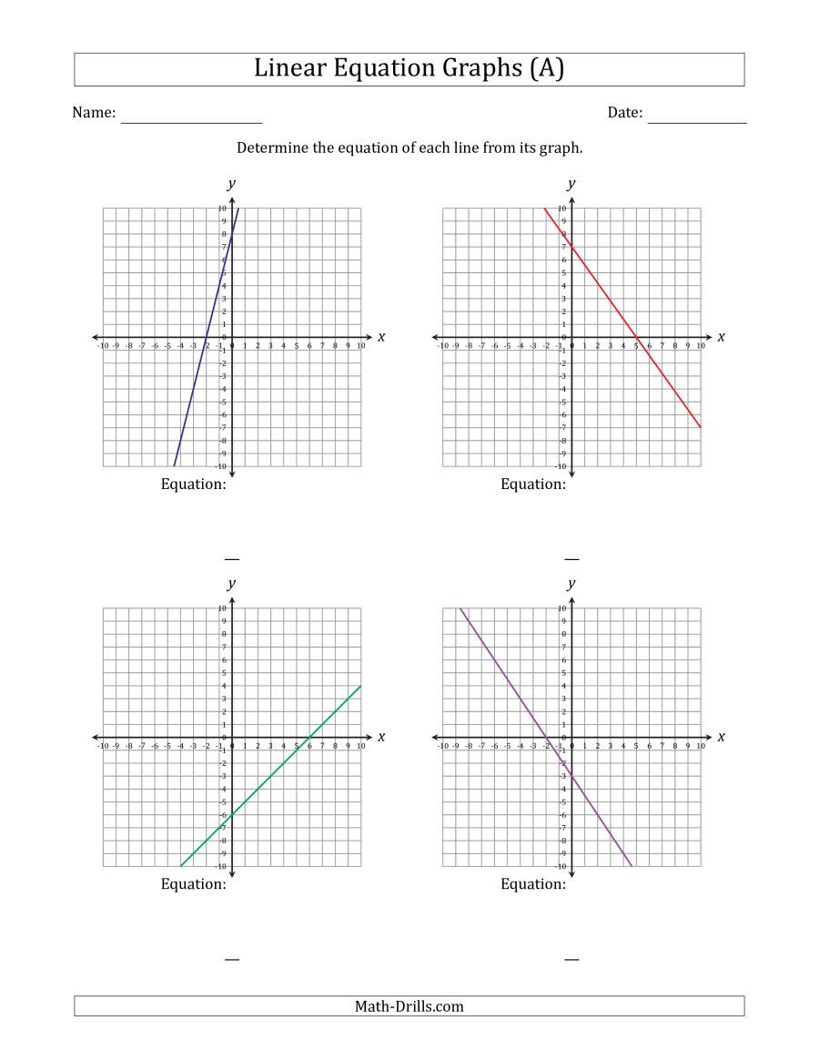 Writing Equations From Graphs Worksheet Determining the Equation From A Linear Equation Graph A